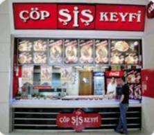 cop-sis-keyfi