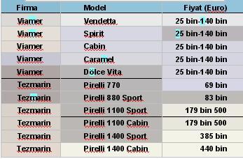 RIB modelleri ve fiyatlari