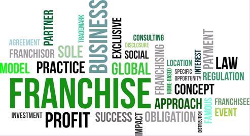 Türkiyede Master Franchise Verecek Yabancı Firmalar