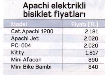 apachi fiyatlari