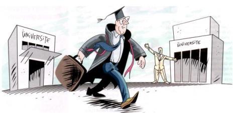 akademi transfer