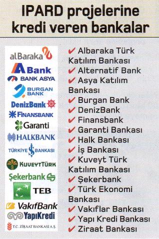 ipard kredi
