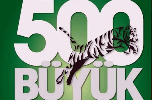anadolu-500-ekonomi