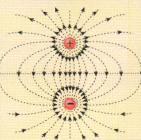 super simetri