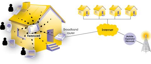 femtocell-house-diagram