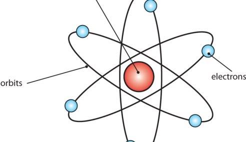 mikro olcekte atom