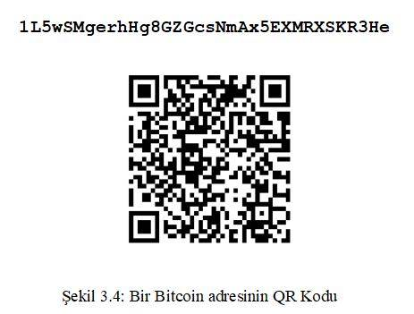 QR Kodu - Bitcoinde Teknlojik Arka Plan